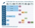 Podeu consultar el calendari de vacunacions sistemàtiques en aquesta taula