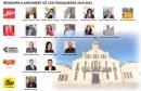 Regidors legislatura 2019-2023