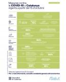 Infografia resum de les mesures fins al 23 d'octubre